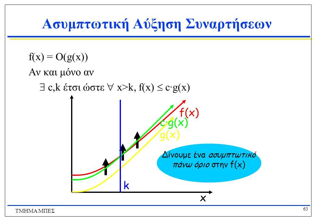 62 ΤΜΗΜΑ ΜΠΕΣ Ασυμπτωτική Αύξηση Συναρτήσεων Σημαντικός Ορισμός: Για τις συναρτήσεις f και g γράφουμε f(x) = O(g(x)) για να αναπαραστήσουμε ότι  c,k έτσι ώστε  x>k, f(x)  c·g(x) Λέμε ότι f(x) είναι μεγάλο O του g(x) Για να αποδείξουμε f(x) = O(g(x)): πρέπει να βρούμε c και k έτσι ώστε να ισχύει η ανισότητα