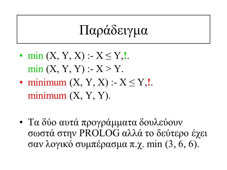 Παράδειγμα min (X, Y, X) :- X ≤ Y,!. min (X, Y, Y) :- X > Y.