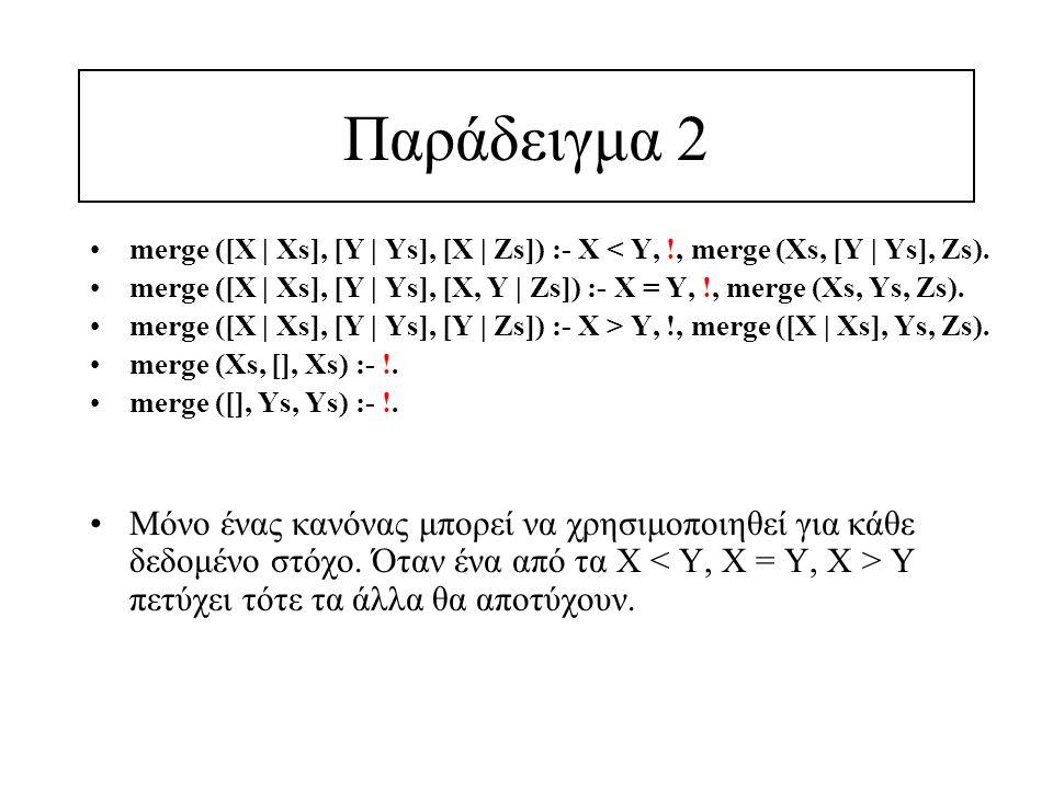 Παράδειγμα 2 merge ([X | Xs], [Y | Ys], [X | Zs]) :- X < Y, !, merge (Xs, [Y | Ys], Zs).