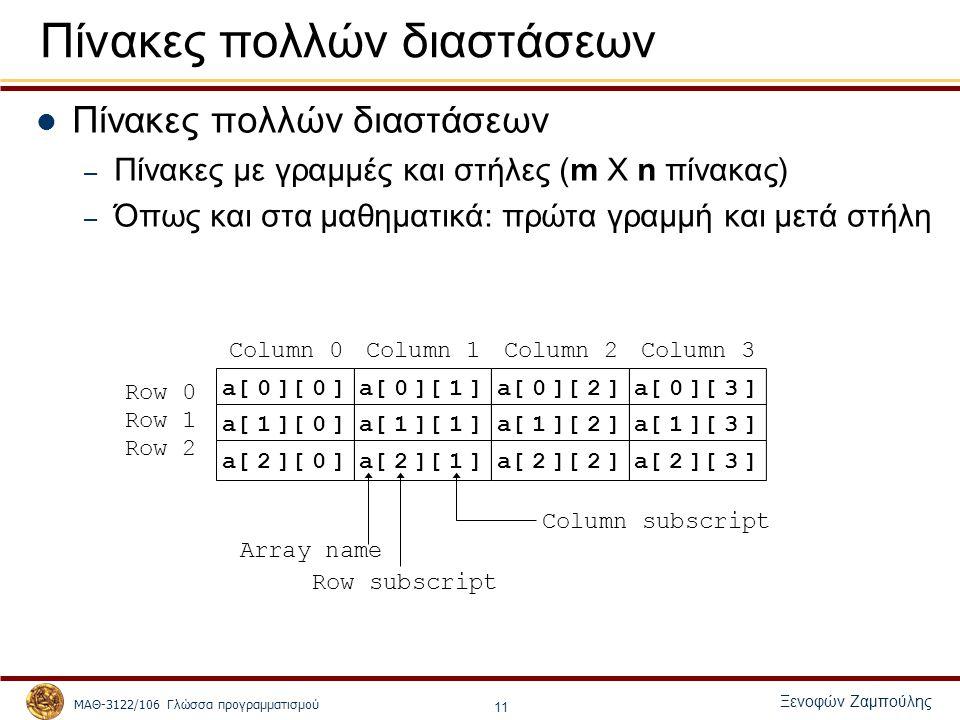 ΜΑΘ-3122/106 Γλώσσα προγραμματισμού Ξενοφών Ζαμπούλης 11 Πίνακες πολλών διαστάσεων – Πίνακες με γραμμές και στήλες (m Χ n πίνακας) – Όπως και στα μαθηματικά: πρώτα γραμμή και μετά στήλη Row 0 Row 1 Row 2 Column 0Column 1Column 2Column 3 a[ 0 ][ 0 ] a[ 1 ][ 0 ] a[ 2 ][ 0 ] a[ 0 ][ 1 ] a[ 1 ][ 1 ] a[ 2 ][ 1 ] a[ 0 ][ 2 ] a[ 1 ][ 2 ] a[ 2 ][ 2 ] a[ 0 ][ 3 ] a[ 1 ][ 3 ] a[ 2 ][ 3 ] Row subscript Array name Column subscript
