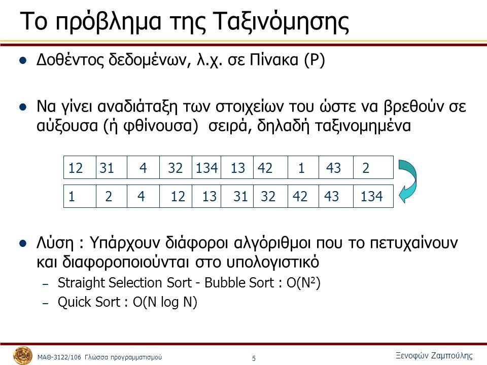 ΜΑΘ-3122/106 Γλώσσα προγραμματισμού Ξενοφών Ζαμπούλης 5 To πρόβλημα της Ταξινόμησης Δοθέντος δεδομένων, λ.χ. σε Πίνακα (P) Να γίνει αναδιάταξη των στο