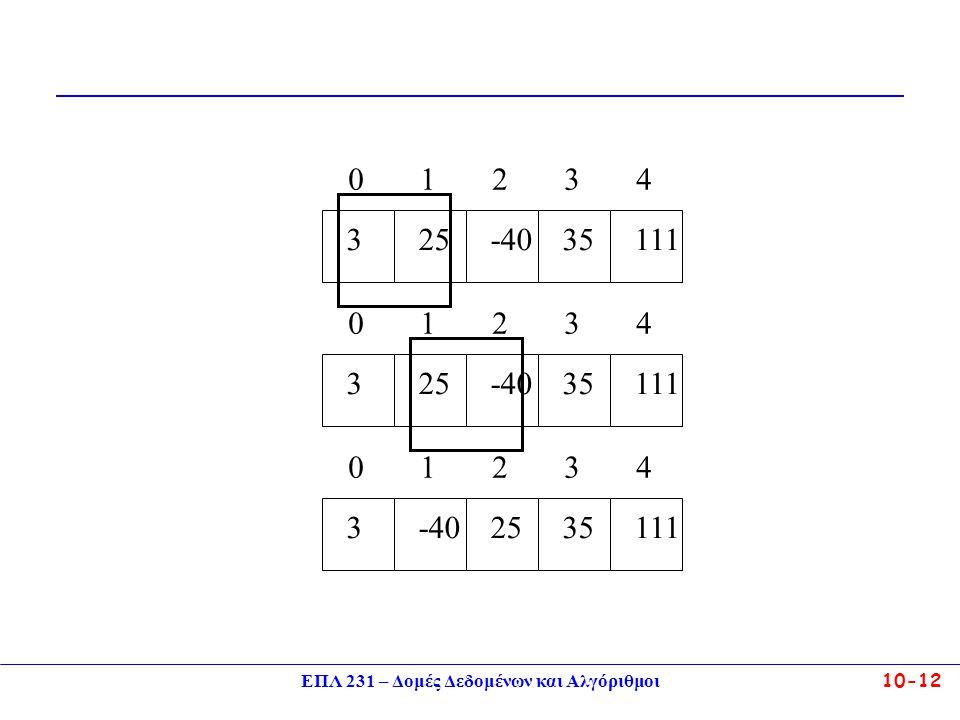 ΕΠΛ 231 – Δομές Δεδομένων και Αλγόριθμοι10-12 3 0 25 1 -40 2 111 4 35 3 3 0 25 1 -40 2 111 4 35 3 3 0 -40 1 25 2 111 4 35 3