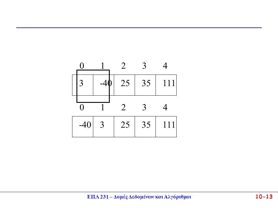 ΕΠΛ 231 – Δομές Δεδομένων και Αλγόριθμοι10-13 3 0 -40 1 25 2 111 4 35 3 -40 0 3 1 25 2 111 4 35 3