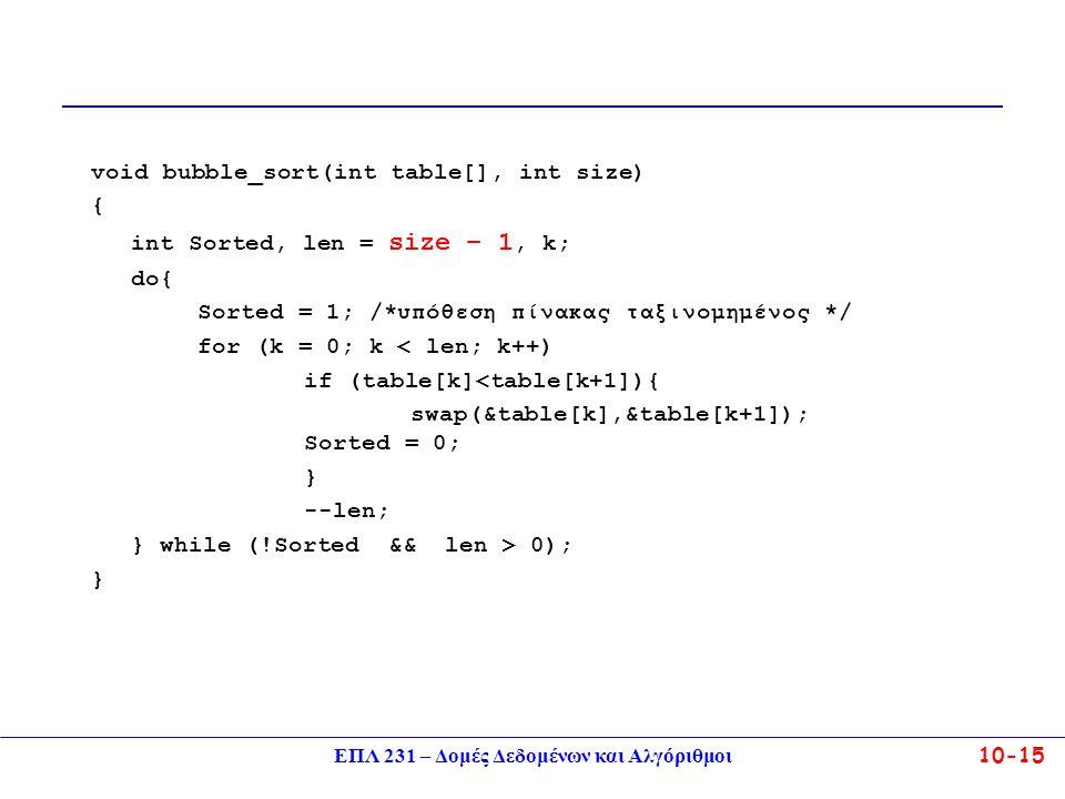 ΕΠΛ 231 – Δομές Δεδομένων και Αλγόριθμοι10-15 void bubble_sort(int table[], int size) { int Sorted, len = size – 1, k; do{ Sorted = 1; /*υπόθεση πίνακ