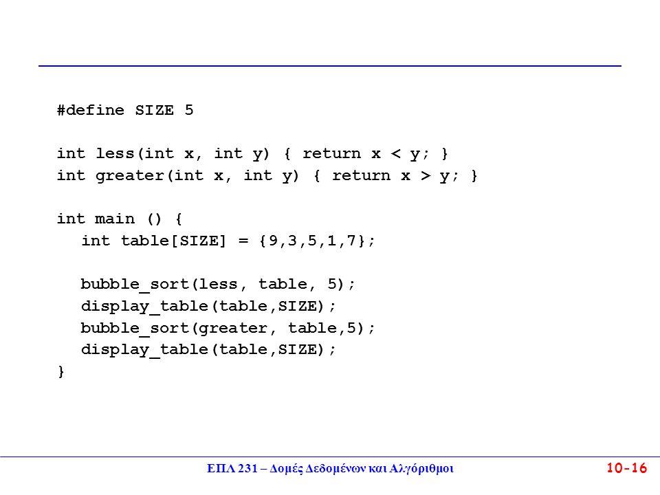 ΕΠΛ 231 – Δομές Δεδομένων και Αλγόριθμοι10-16 #define SIZE 5 int less(int x, int y) { return x < y; } int greater(int x, int y) { return x > y; } int