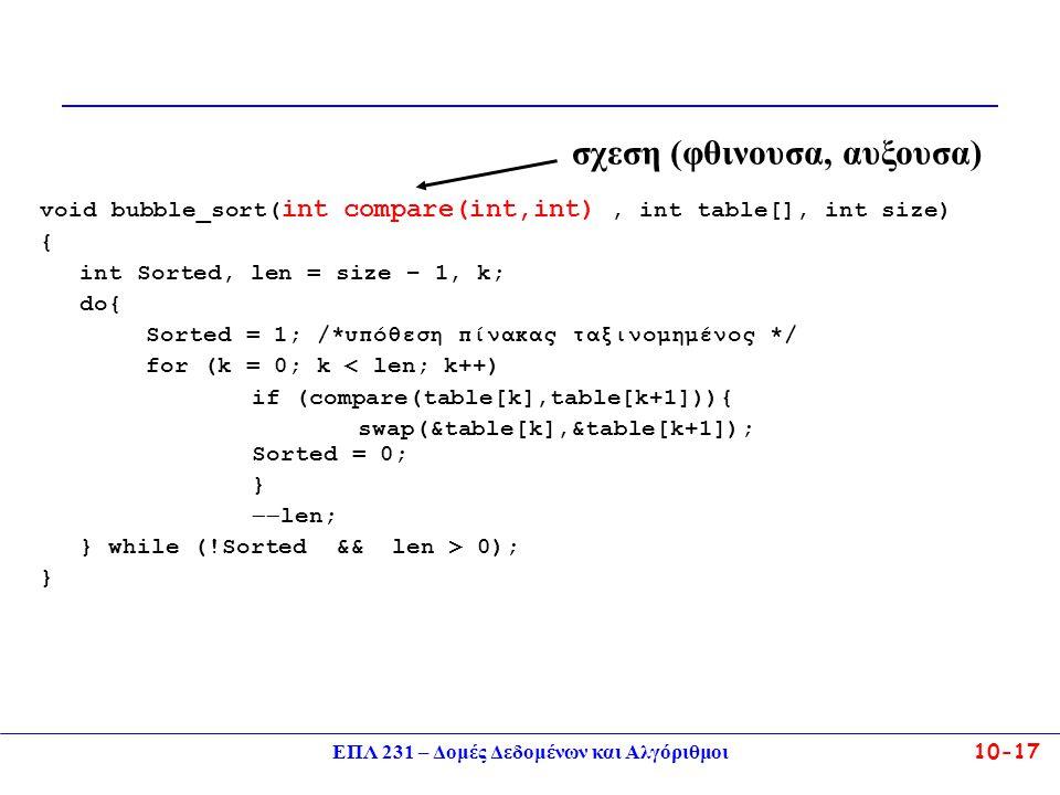 ΕΠΛ 231 – Δομές Δεδομένων και Αλγόριθμοι10-17 void bubble_sort( int compare(int,int), int table[], int size) { int Sorted, len = size – 1, k; do{ Sort