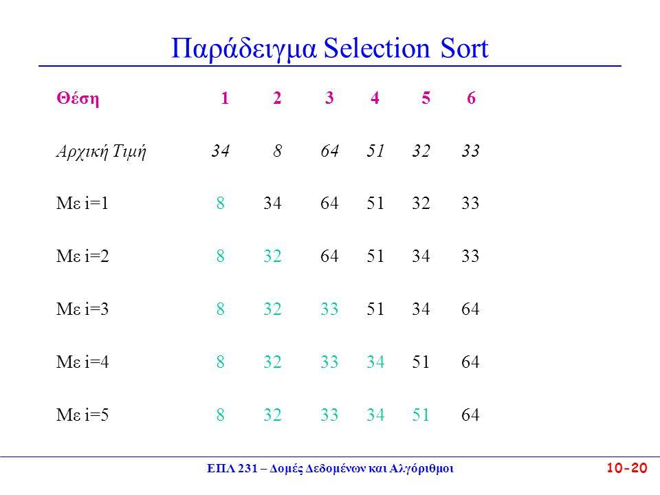 ΕΠΛ 231 – Δομές Δεδομένων και Αλγόριθμοι10-20 Παράδειγμα Selection Sort Θέση 1 2 3 4 5 6 Αρχική Τιμή 34 864 51 32 33 Με i=1 8 3464 51 32 33 Με i=2 8 3