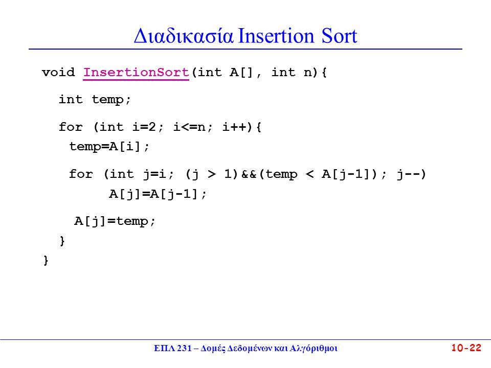 ΕΠΛ 231 – Δομές Δεδομένων και Αλγόριθμοι10-22 Διαδικασία Insertion Sort void ΙnsertionSort(int A[], int n){ int temp; for (int i=2; i<=n; i++){ temp=A