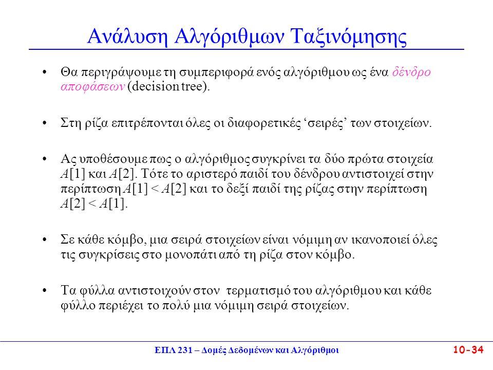 ΕΠΛ 231 – Δομές Δεδομένων και Αλγόριθμοι10-34 Ανάλυση Αλγόριθμων Ταξινόμησης Θα περιγράψουμε τη συμπεριφορά ενός αλγόριθμου ως ένα δένδρο αποφάσεων (d