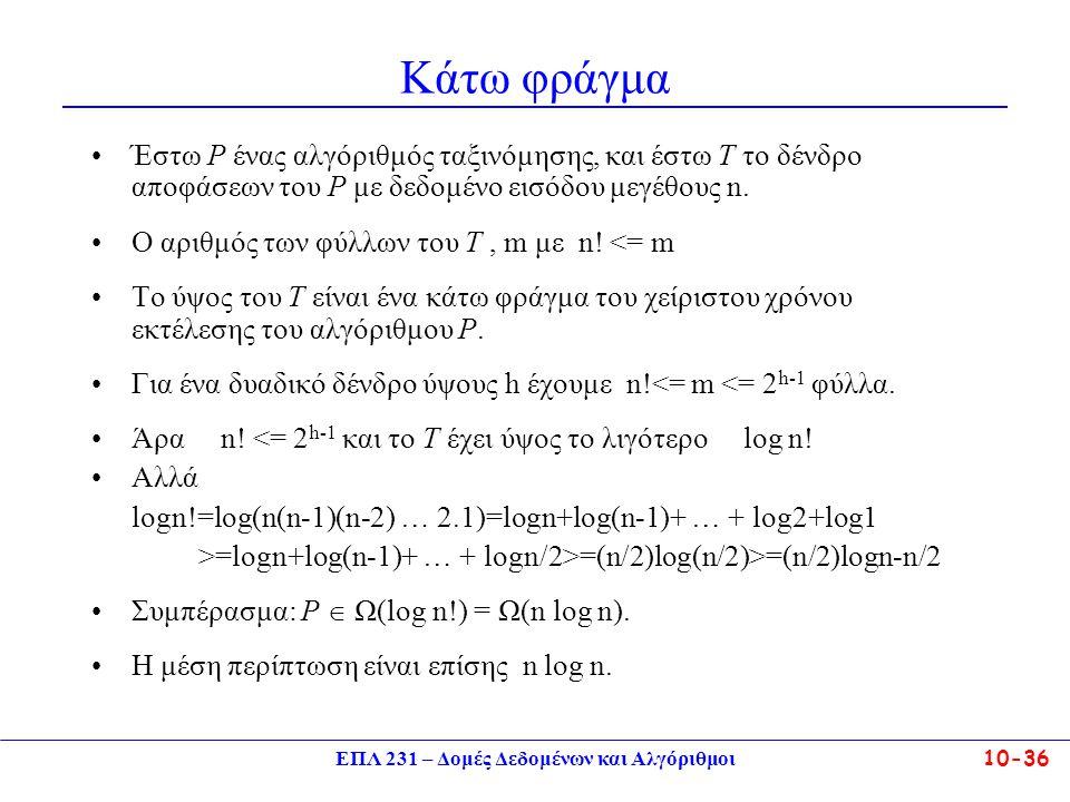 ΕΠΛ 231 – Δομές Δεδομένων και Αλγόριθμοι10-36 Κάτω φράγμα Έστω P ένας αλγόριθμός ταξινόμησης, και έστω T το δένδρο αποφάσεων του P με δεδομένο εισόδου