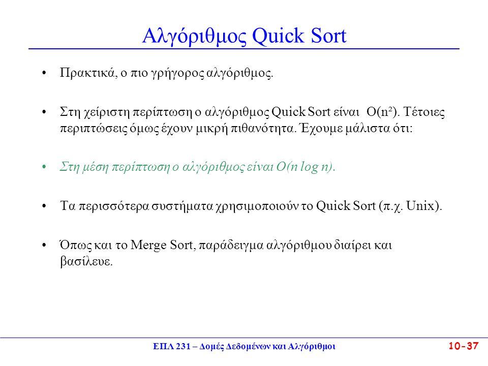 ΕΠΛ 231 – Δομές Δεδομένων και Αλγόριθμοι10-37 Αλγόριθμος Quick Sort Πρακτικά, ο πιo γρήγορος αλγόριθμος. Στη χείριστη περίπτωση ο αλγόριθμος Quick Sor