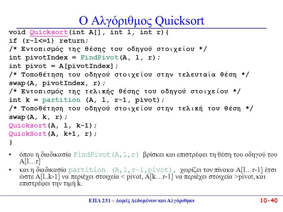 ΕΠΛ 231 – Δομές Δεδομένων και Αλγόριθμοι10-40 Ο Αλγόριθμος Quicksort void Quicksort(int A[], int l, int r){ if (r-l<=1) return; /* Εντοπισμός της θέση
