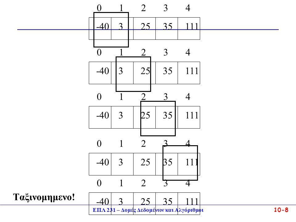 ΕΠΛ 231 – Δομές Δεδομένων και Αλγόριθμοι10-8 -40 0 3 1 25 2 111 4 35 3 -40 0 3 1 25 2 111 4 35 3 -40 0 3 1 25 2 111 4 35 3 -40 0 3 1 25 2 111 4 35 3 -