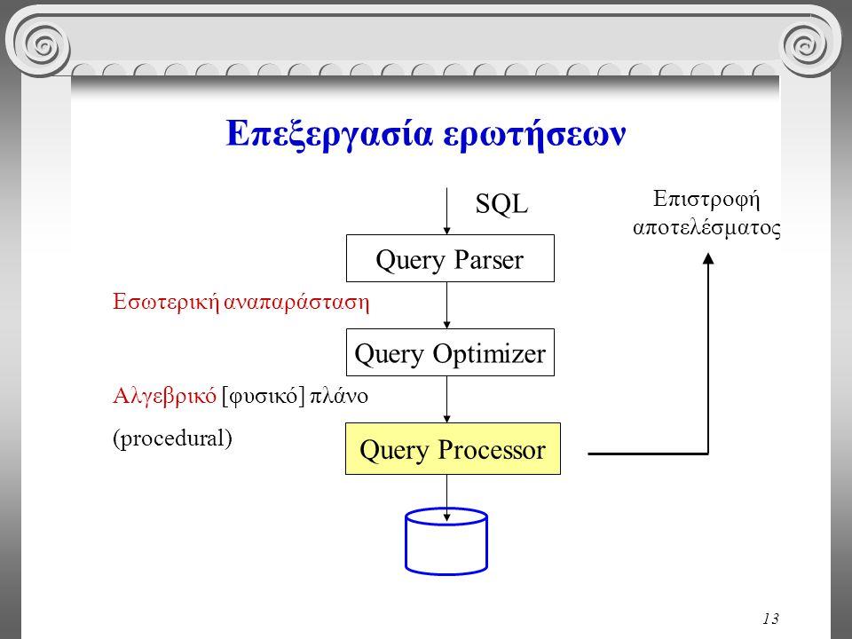 13 Επεξεργασία ερωτήσεων Query Parser Query Optimizer Query Processor SQL Εσωτερική αναπαράσταση Αλγεβρικό [φυσικό] πλάνο (procedural) Επιστροφή αποτε