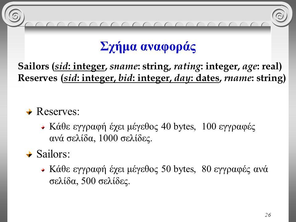 26 Σχήμα αναφοράς Reserves: Κάθε εγγραφή έχει μέγεθος 40 bytes, 100 εγγραφές ανά σελίδα, 1000 σελίδες. Sailors: Κάθε εγγραφή έχει μέγεθος 50 bytes, 80