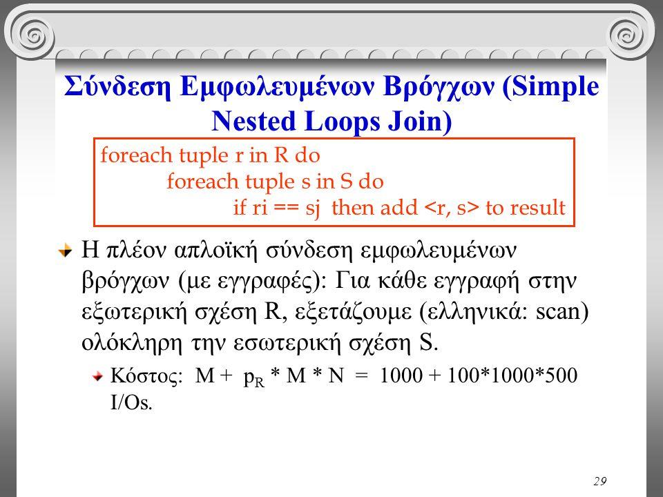29 Σύνδεση Εμφωλευμένων Βρόγχων (Simple Nested Loops Join) Η πλέον απλοϊκή σύνδεση εμφωλευμένων βρόγχων (με εγγραφές): Για κάθε εγγραφή στην εξωτερική σχέση R, εξετάζουμε (ελληνικά: scan) ολόκληρη την εσωτερική σχέση S.