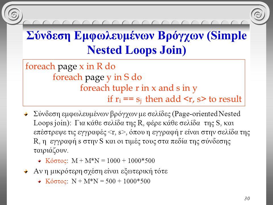 30 Σύνδεση Εμφωλευμένων Βρόγχων (Simple Nested Loops Join) Σύνδεση εμφωλευμένων βρόγχων με σελίδες (Page-oriented Nested Loops join): Για κάθε σελίδα της R, φέρε κάθε σελίδα της S, και επέστρεψε τις εγγραφές, όπου η εγγραφή r είναι στην σελίδα της R, η εγγραφή s στην S και οι τιμές τους στα πεδία της σύνδεσης ταιριάζουν.