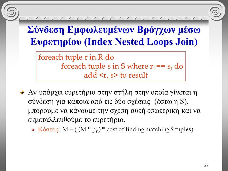31 Σύνδεση Εμφωλευμένων Βρόγχων μέσω Ευρετηρίου (Index Nested Loops Join) Αν υπάρχει ευρετήριο στην στήλη στην οποία γίνεται η σύνδεση για κάποια από τις δύο σχέσεις (έστω η S), μπορούμε να κάνουμε την σχέση αυτή εσωτερική και να εκμεταλλευθούμε το ευρετήριο.