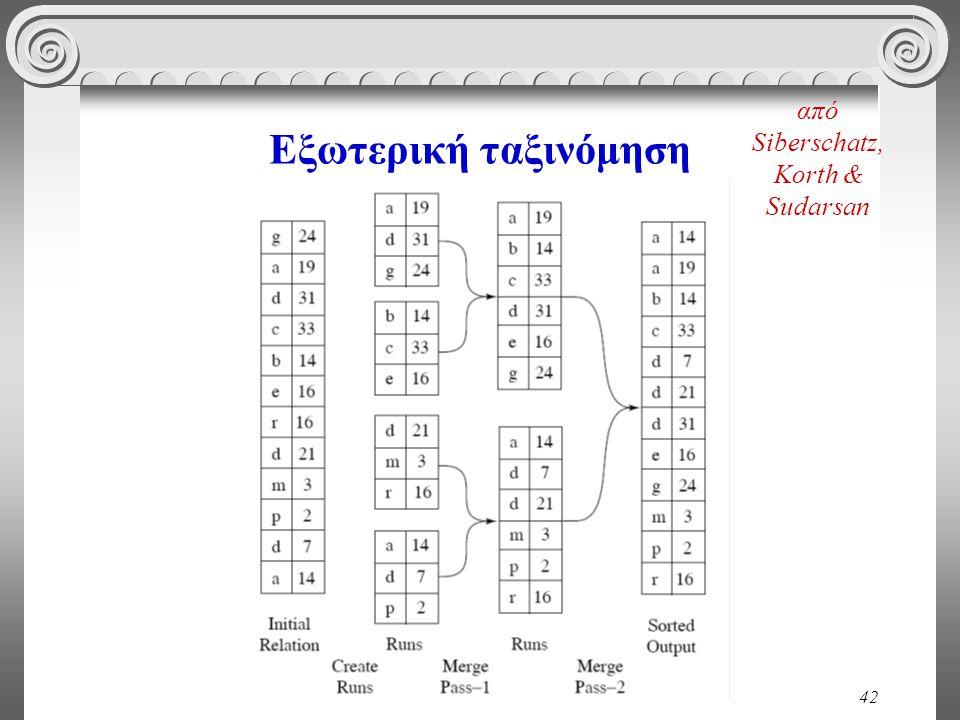 42 Εξωτερική ταξινόμηση από Siberschatz, Korth & Sudarsan