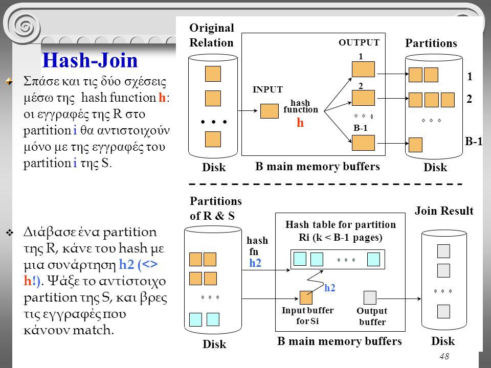 48 Hash-Join Σπάσε και τις δύο σχέσεις μέσω της hash function h: οι εγγραφές της R στο partition i θα αντιστοιχούν μόνο με της εγγραφές του partition