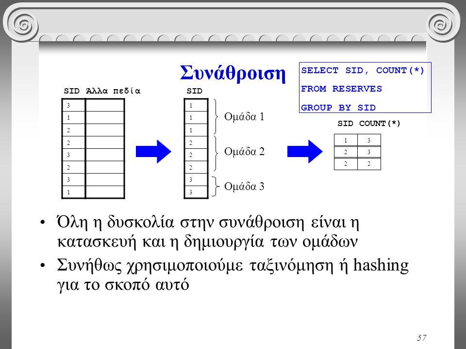 57 Συνάθροιση 1 1 1 2 2 2 3 3 Ομάδα 1 Ομάδα 2 Ομάδα 3 SELECT SID, COUNT(*) FROM RESERVES GROUP BY SID SID 3 3 22 2 1 COUNT(*) Όλη η δυσκολία στην συνάθροιση είναι η κατασκευή και η δημιουργία των ομάδων Συνήθως χρησιμοποιούμε ταξινόμηση ή hashing για το σκοπό αυτό 3 1 2 2 3 2 3 1 SIDΆλλα πεδία