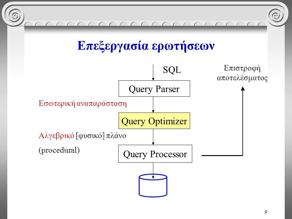9 Επεξεργασία ερωτήσεων Query Parser Query Optimizer Query Processor SQL Εσωτερική αναπαράσταση Αλγεβρικό [φυσικό] πλάνο (procedural) Επιστροφή αποτελέσματος