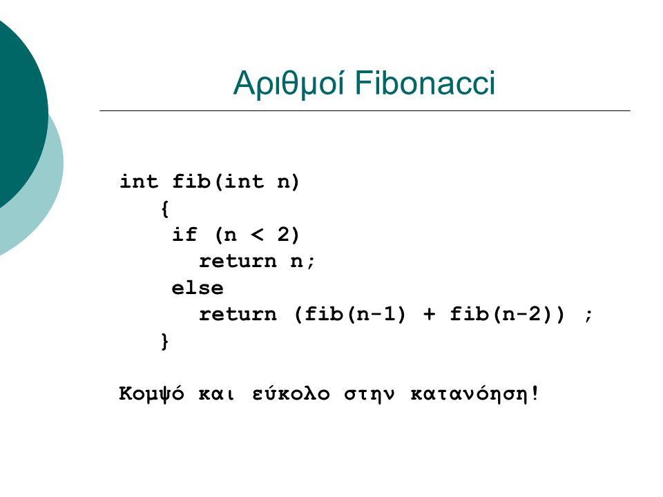Αριθμοί Fibonacci int fib(int n) { if (n < 2) return n; else return (fib(n-1) + fib(n-2)) ; } Κομψό και εύκολο στην κατανόηση!