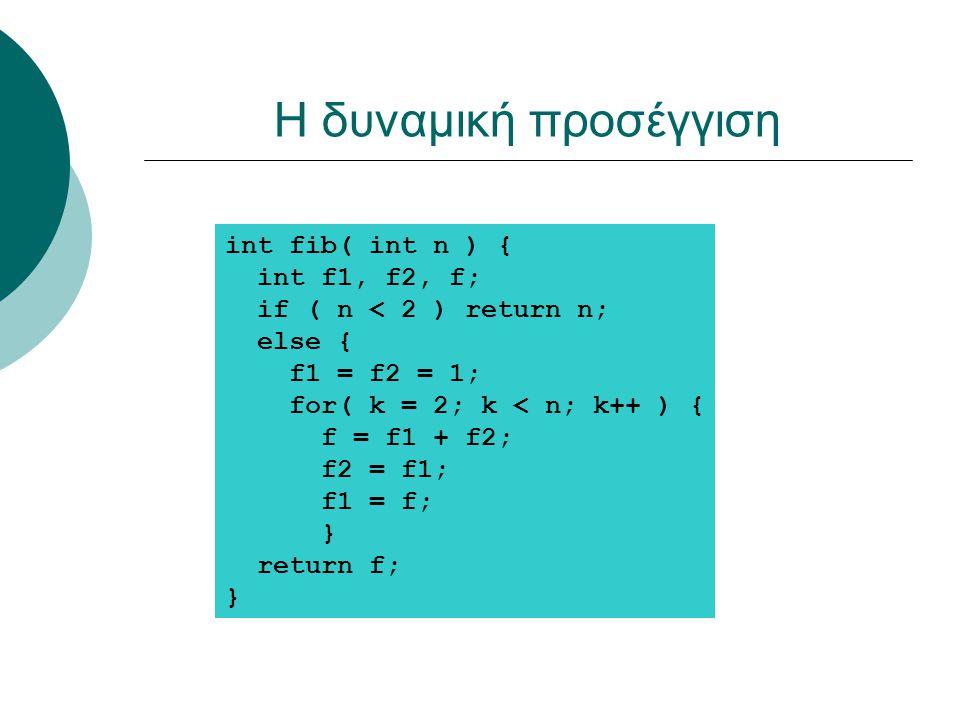 int fib( int n ) { int f1, f2, f; if ( n < 2 ) return n; else { f1 = f2 = 1; for( k = 2; k < n; k++ ) { f = f1 + f2; f2 = f1; f1 = f; } return f; } Λύνουμε μικρά υποπροβλήματα πρώτα.
