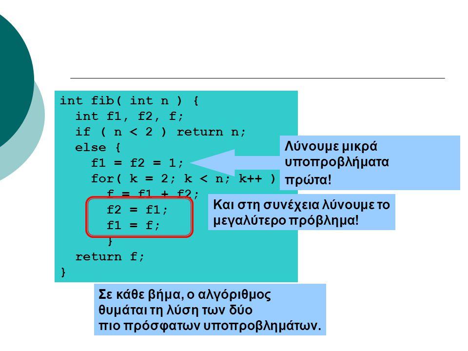 Η γενική δυναμική προσέγγιση Λύνουμε πρώτα μικρά υποπροβλήματα Αποθηκεύουμε τις λύσεις τους Χρησιμοποιούμε τις λύσεις στα μικρότερα προβλήματα για να λύσουμε τα μεγαλύτερα Στην περίπτωση των αριθμών Fibonacci, ο χρόνος επίλυσης μειώνεται δραματικά σε O(n) από O(1.618 n )