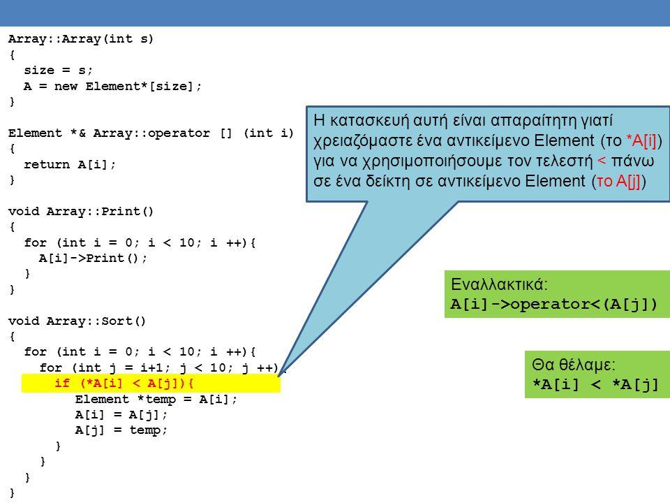Array::Array(int s) { size = s; A = new Element*[size]; } Element *& Array::operator [] (int i) { return A[i]; } void Array::Print() { for (int i = 0; i < 10; i ++){ A[i]->Print(); } void Array::Sort() { for (int i = 0; i < 10; i ++){ for (int j = i+1; j < 10; j ++){ if (*A[i] < *A[j]){ Element *temp = A[i]; A[i] = A[j]; A[j] = temp; } Λύση: Χρήση αναφορών
