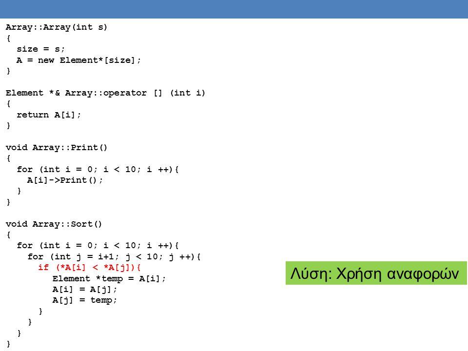 Υλοποίηση της Array με αναφορές class Array { private: Element **A; int size; public: Array(int s); Element *& operator [](int); void Print(); void Sort(); }; Η κλάση Array παραμένει ως έχει.