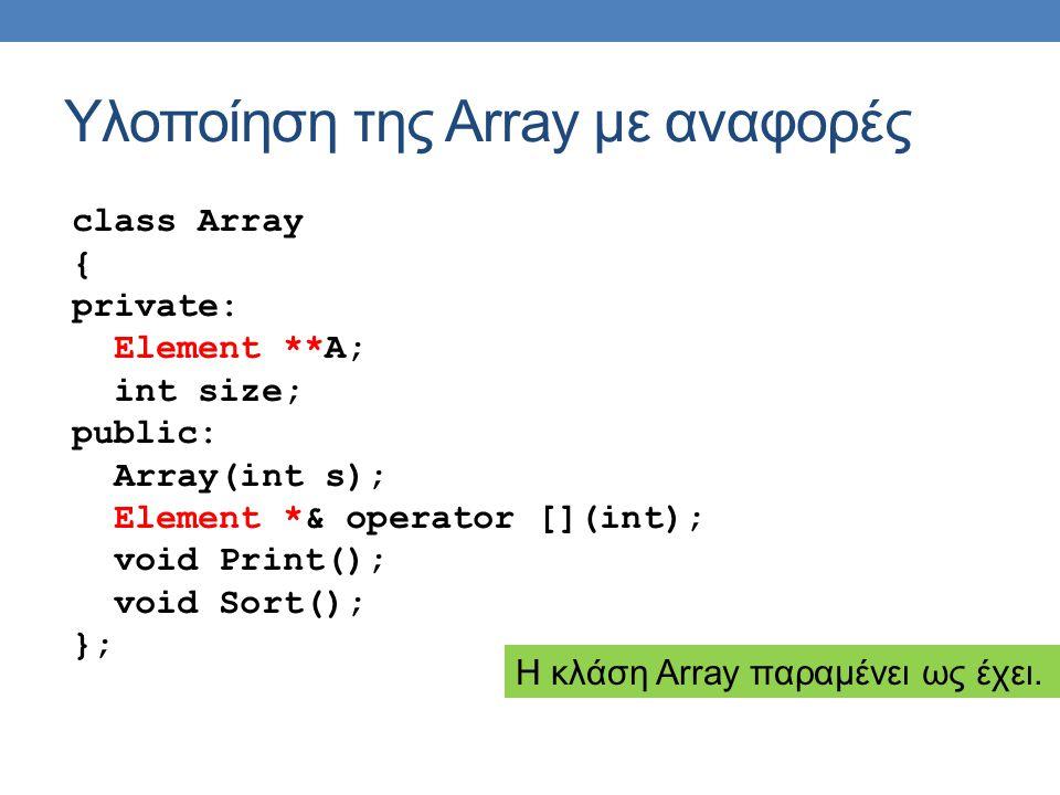 Χρήση στη main() int main() { srand(time(NULL)); Array iA(10); Array pA(10); for (int i = 0; i < 10; i ++){ iA[i] = new IntElement(rand()%10); pA[i] = new PointElement(rand()%10, rand()%10); } iA.Print(); pA.Print(); iA.Sort(); pA.Sort(); iA.Print(); pA.Print(); }