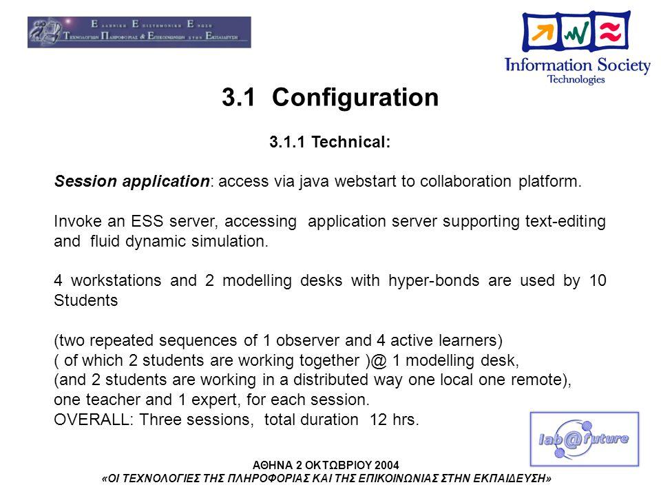 ΑΘΗΝΑ 2 ΟΚΤΩΒΡΙΟΥ 2004 «ΟΙ ΤΕΧΝΟΛΟΓΙΕΣ ΤΗΣ ΠΛΗΡΟΦΟΡΙΑΣ ΚΑΙ ΤΗΣ ΕΠΙΚΟΙΝΩΝΙΑΣ ΣΤΗΝ ΕΚΠΑΙΔΕΥΣΗ» 3.1 Configuration 3.1.1 Technical: Session application: access via java webstart to collaboration platform.