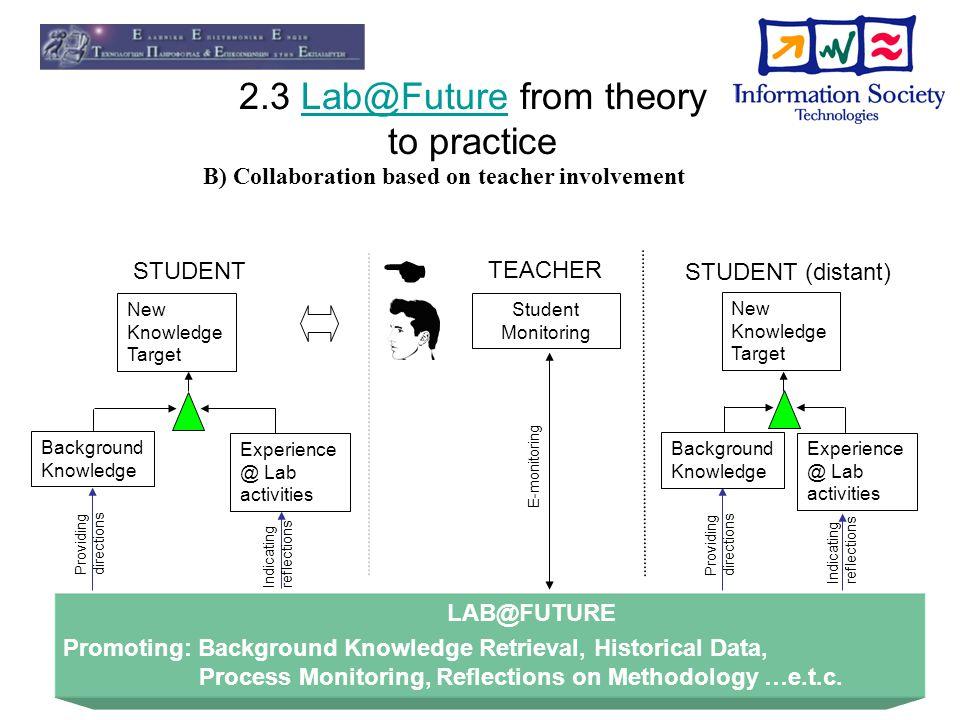 ΑΘΗΝΑ 2 ΟΚΤΩΒΡΙΟΥ 2004 «ΟΙ ΤΕΧΝΟΛΟΓΙΕΣ ΤΗΣ ΠΛΗΡΟΦΟΡΙΑΣ ΚΑΙ ΤΗΣ ΕΠΙΚΟΙΝΩΝΙΑΣ ΣΤΗΝ ΕΚΠΑΙΔΕΥΣΗ» 2.3 Lab@Future from theory to practiceLab@Future LAB@FUTURE Promoting: Background Knowledge Retrieval, Historical Data, Process Monitoring, Reflections on Methodology …e.t.c.