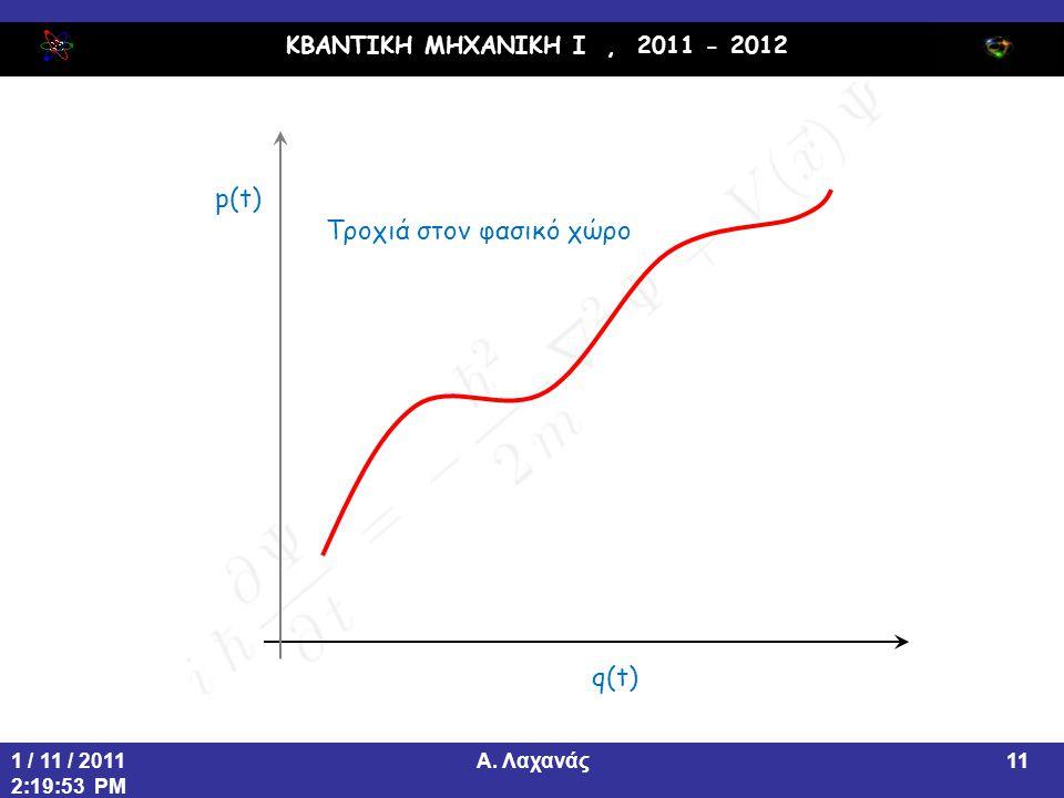 ΚΒΑΝΤΙΚΗ ΜΗΧΑΝΙΚΗ Ι, 2011 - 2012 p(t) Τροχιά στον φασικό χώρο q(t) Α. Λαχανάς1 / 11 / 2011 2:19:53 PM 11