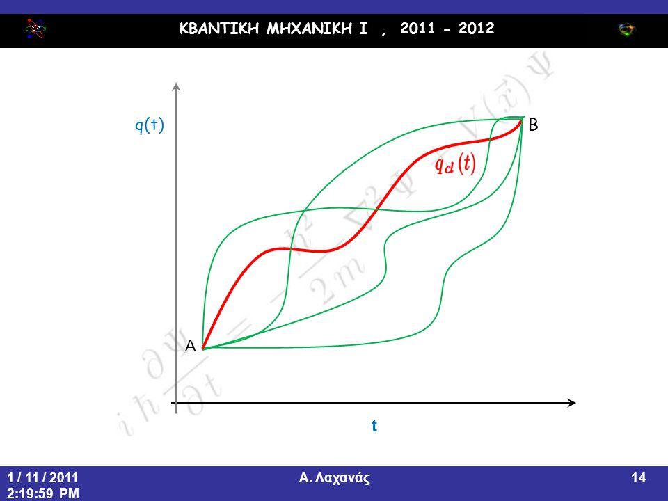 ΚΒΑΝΤΙΚΗ ΜΗΧΑΝΙΚΗ Ι, 2011 - 2012 q(t) B A t Α. Λαχανάς1 / 11 / 2011 2:19:59 PM 14