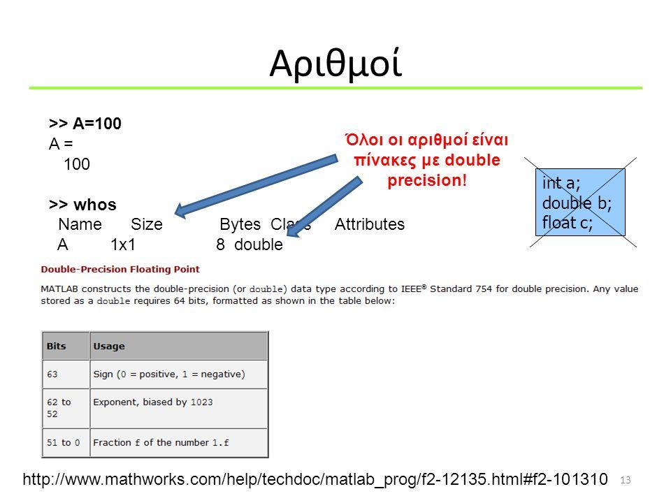 Αριθμοί 13 >> A=100 A = 100 >> whos Name Size Bytes Class Attributes A 1x1 8 double >> Όλοι οι αριθμοί είναι πίνακες με double precision! http://www.m