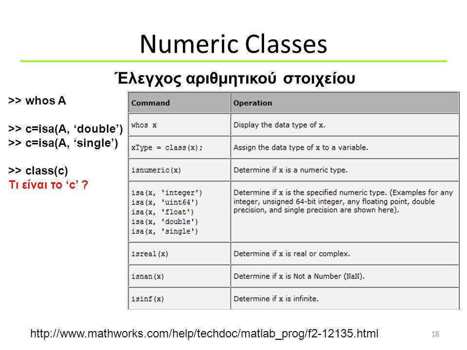 Numeric Classes 16 Έλεγχος αριθμητικού στοιχείου http://www.mathworks.com/help/techdoc/matlab_prog/f2-12135.html >> whos Α >> c=isa(A, 'double') >> c=