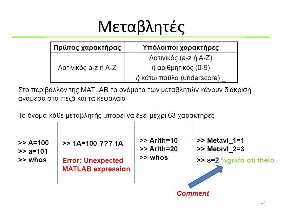 Μεταβλητές 17 >> Α=100 >> a=101 >> whos Στο περιβάλλον της MATLAB τα ονόματα των μεταβλητών κάνουν διάκριση ανάμεσα στα πεζά και τα κεφαλαία Το όνομα
