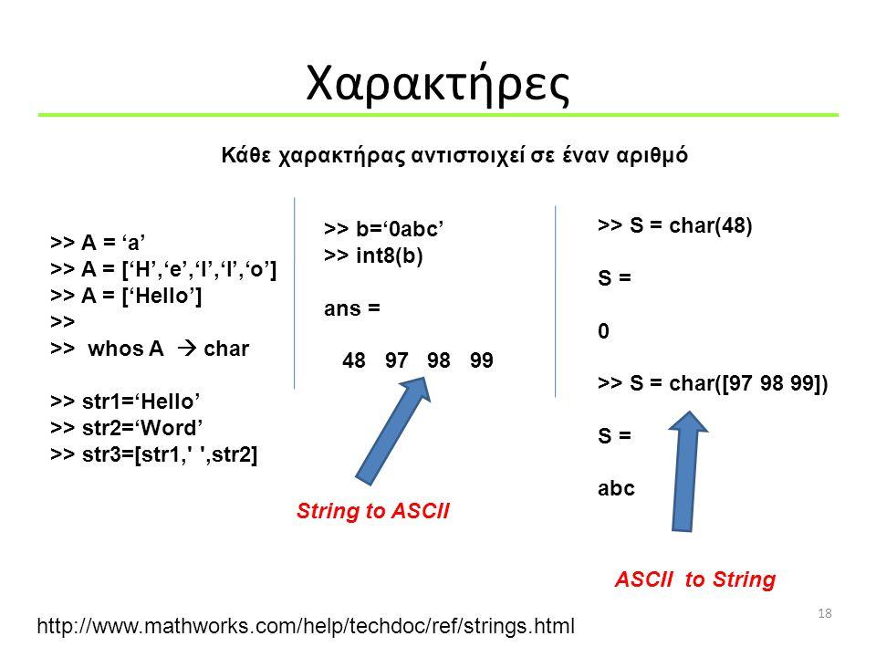 Χαρακτήρες 18 >> Α = 'a' >> A = ['H','e','l','l','o'] >> A = ['Hello'] >> >> whos A  char >> b='0abc' >> int8(b) ans = 48 97 98 99 >> str1='Hello' >>