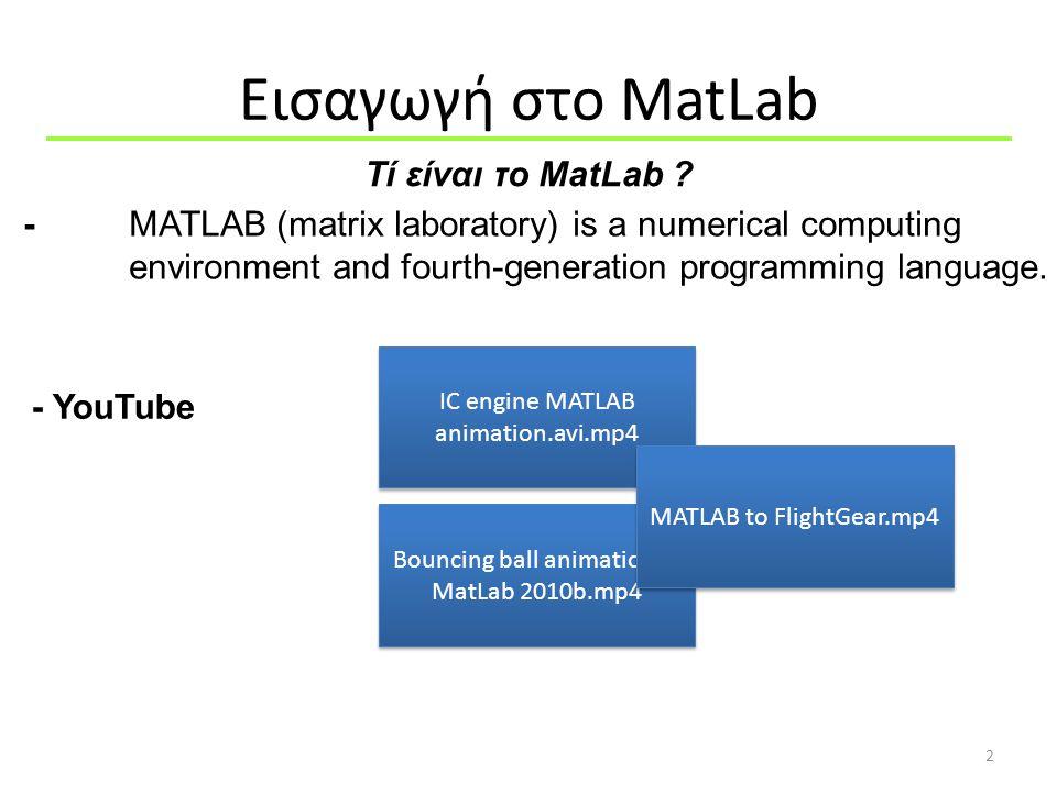 Εισαγωγή στo MatLab 2 Τί είναι το MatLab ? - MATLAB (matrix laboratory) is a numerical computing environment and fourth-generation programming languag