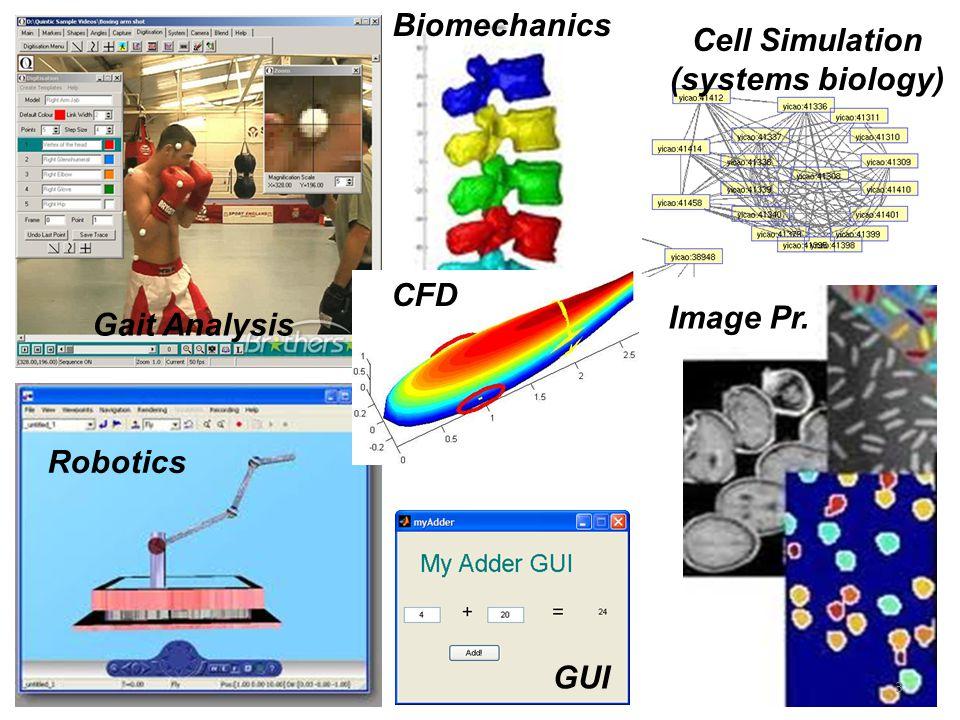 3 Gait Analysis Biomechanics Robotics Cell Simulation (systems biology) GUI CFD Image Pr.