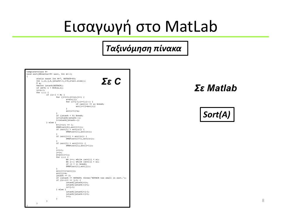 Εισαγωγή στo MatLab 8 Σε C Ταξινόμηση πίνακα Σε Matlab Sort(A)