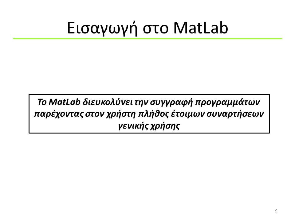 Εισαγωγή στo MatLab 9 To MatLab διευκολύνει την συγγραφή προγραμμάτων παρέχοντας στον χρήστη πλήθος έτοιμων συναρτήσεων γενικής χρήσης