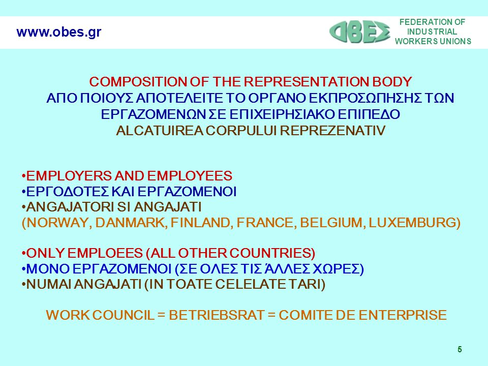 FEDERATION OF INDUSTRIAL WORKERS UNIONS 5 www.obes.gr COMPOSITION OF THE REPRESENTATION BODY ΑΠΟ ΠΟΙΟΥΣ ΑΠΟΤΕΛΕΙΤΕ ΤΟ ΟΡΓΑΝΟ ΕΚΠΡΟΣΩΠΗΣΗΣ ΤΩΝ ΕΡΓΑΖΟΜΕΝΩΝ ΣΕ ΕΠΙΧΕΙΡΗΣΙΑΚΟ ΕΠΙΠΕΔΟ ALCATUIREA CORPULUI REPREZENATIV EMPLOYERS AND EMPLOYEES ΕΡΓΟΔΟΤΕΣ ΚΑΙ ΕΡΓΑΖΟΜΕΝΟΙ ANGAJATORI SI ANGAJATI (NORWAY, DANMARK, FINLAND, FRANCE, BELGIUM, LUXEMBURG) ONLY EMPLOEES (ALL OTHER COUNTRIES) ΜΟΝΟ ΕΡΓΑΖΟΜΕΝΟΙ (ΣΕ ΟΛΕΣ ΤΙΣ ΆΛΛΕΣ ΧΩΡΕΣ) NUMAI ANGAJATI (IN TOATE CELELATE TARI) WORK COUNCIL = BETRIEBSRAT = COMITE DE ENTERPRISE