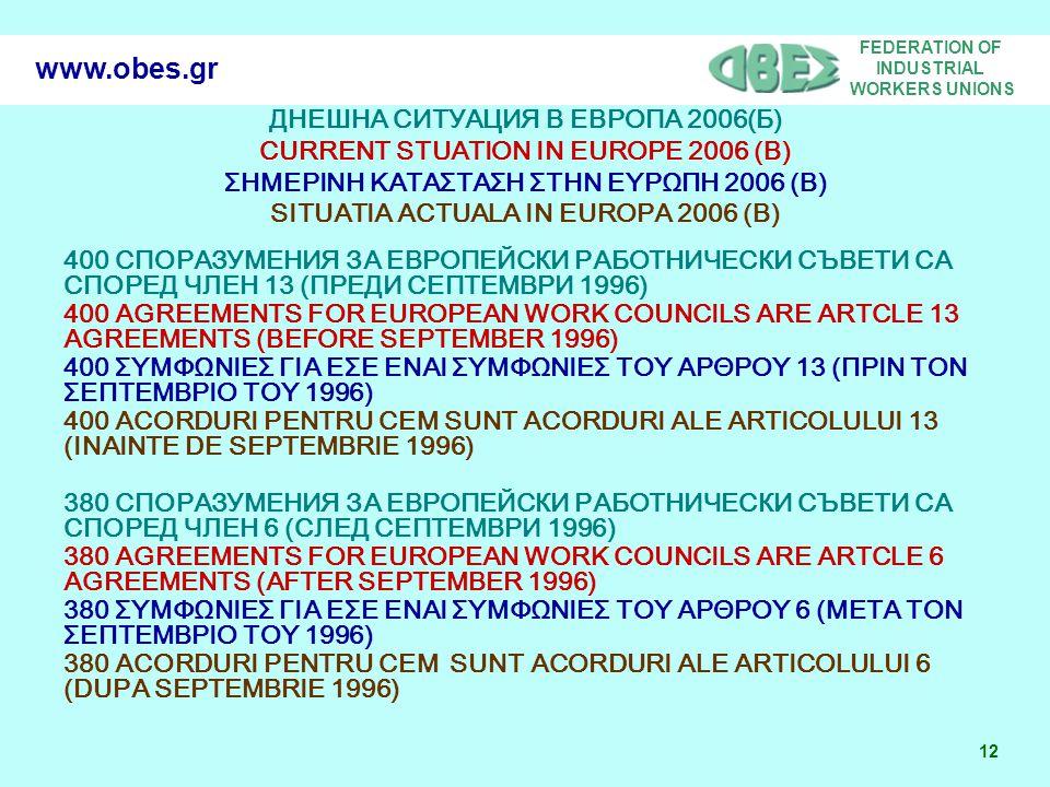 FEDERATION OF INDUSTRIAL WORKERS UNIONS 12 www.obes.gr ДНЕШНА СИТУАЦИЯ В ЕВРОПА 2006(Б) CURRENT STUATION IN EUROPE 2006 (B) ΣΗΜΕΡΙΝΗ ΚΑΤΑΣΤΑΣΗ ΣΤΗΝ ΕΥΡΩΠΗ 2006 (B) SITUATIA ACTUALA IN EUROPA 2006 (B) 400 СПОРАЗУМЕНИЯ ЗА ЕВРОПЕЙСКИ РАБОТНИЧЕСКИ СЪВЕТИ СА СПОРЕД ЧЛЕН 13 (ПРЕДИ СЕПТЕМВРИ 1996) 400 AGREEMENTS FOR EUROPEAN WORK COUNCILS ARE ARTCLE 13 AGREEMENTS (BEFORE SEPTEMBER 1996) 400 ΣΥΜΦΩΝΙΕΣ ΓΙΑ ΕΣΕ ΕΝΑΙ ΣΥΜΦΩΝΙΕΣ ΤΟΥ ΑΡΘΡΟΥ 13 (ΠΡΙΝ ΤΟΝ ΣΕΠΤΕΜΒΡΙΟ ΤΟΥ 1996) 400 ACORDURI PENTRU CEM SUNT ACORDURI ALE ARTICOLULUI 13 (INAINTE DE SEPTEMBRIE 1996) 380 СПОРАЗУМЕНИЯ ЗА ЕВРОПЕЙСКИ РАБОТНИЧЕСКИ СЪВЕТИ СА СПОРЕД ЧЛЕН 6 (СЛЕД СЕПТЕМВРИ 1996) 380 AGREEMENTS FOR EUROPEAN WORK COUNCILS ARE ARTCLE 6 AGREEMENTS (AFTER SEPTEMBER 1996) 380 ΣΥΜΦΩΝΙΕΣ ΓΙΑ ΕΣΕ ΕΝΑΙ ΣΥΜΦΩΝΙΕΣ ΤΟΥ ΑΡΘΡΟΥ 6 (ΜΕΤΑ ΤΟΝ ΣΕΠΤΕΜΒΡΙΟ ΤΟΥ 1996) 380 ACORDURI PENTRU CEM SUNT ACORDURI ALE ARTICOLULUI 6 (DUPA SEPTEMBRIE 1996)