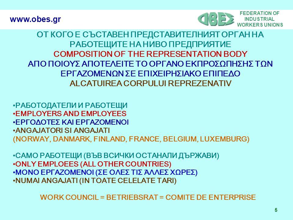 FEDERATION OF INDUSTRIAL WORKERS UNIONS 6 www.obes.gr СТРУКТУРА НА СИНДИКАЛНОТО ДВИЖЕНИЕ В ЕВРОПА TRADE UNION STRUCTURE IN EUROPE ΔΟΜΗ ΤΟΥ ΣΥΝΔΙΚΑΛΙΣΤΙΚΟΥ ΚΙΝΗΜΑΤΟΣ ΣΤΗΝ ΕΥΡΩΠΗ STRUCTURA MISCARII SINDICALE IN EUROPA СТАТУС (ШВЕЦИЯ) STATUS (SWEDEN) ΘΕΣΗ ΣΤΗΝ ΕΠΙΧΕΙΡΗΣΗ STATUTUL IN INTREPRINDERE СЕКТОР (ГЕРМАНИЯ) SECTOR (GERMANY) ΚΛΑΔΟΣ SECTOR ПРОФЕСИЯ (ВЕЛИКОБРИТАНИЯ) PROFESSION (BRITAN) ΕΠΑΓΓΕΛΜΑ PROFESIE ПОЛИТИКА, РЕЛИГИЯ (ФРАНЦИЯ, ИСПАНИЯ) POLITICS, RELIGION (FRANCE, SPAIN) ΠΟΛΙΤΙΚΗ, ΘΡΗΣΚΕΙΑ POLITICA, RELIGIE