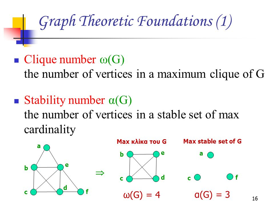 Clique number ω(G) the number of vertices in a maximum clique of G 16 Stability number α(G) the number of vertices in a stable set of max cardinality
