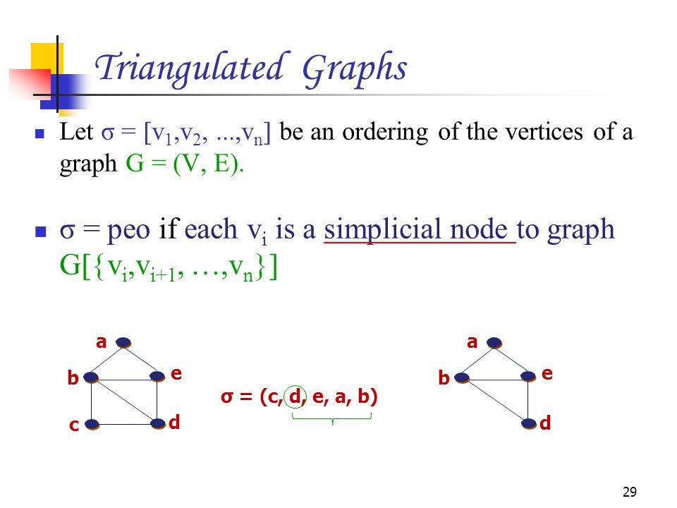 Let σ =  v 1,v 2,...,v n  be an ordering of the vertices of a graph G = (V, E). σ = peo if each v i is a simplicial node to graph G  v i,v i+1, …,