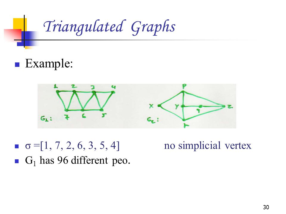 Example: σ =  1, 7, 2, 6, 3, 5, 4  no simplicial vertex G 1 has 96 different peo. 30 Triangulated Graphs